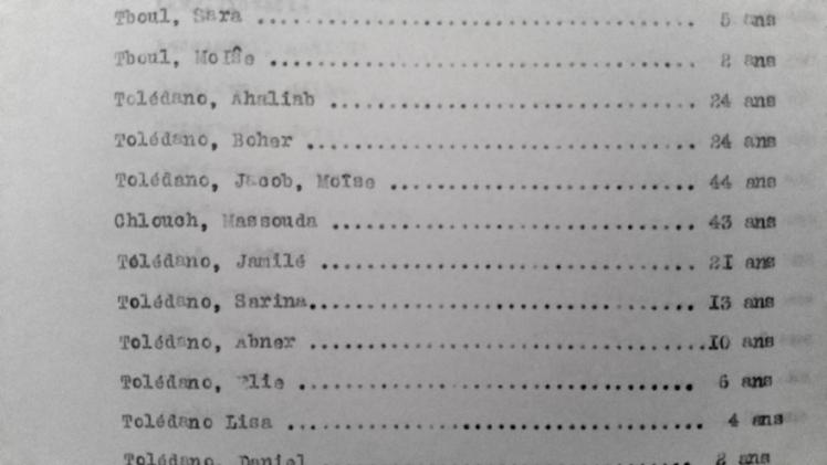 Liste des réfugiés juifs Ajaccio
